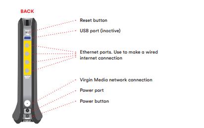 Super hub 2ac guide | virgin media business.
